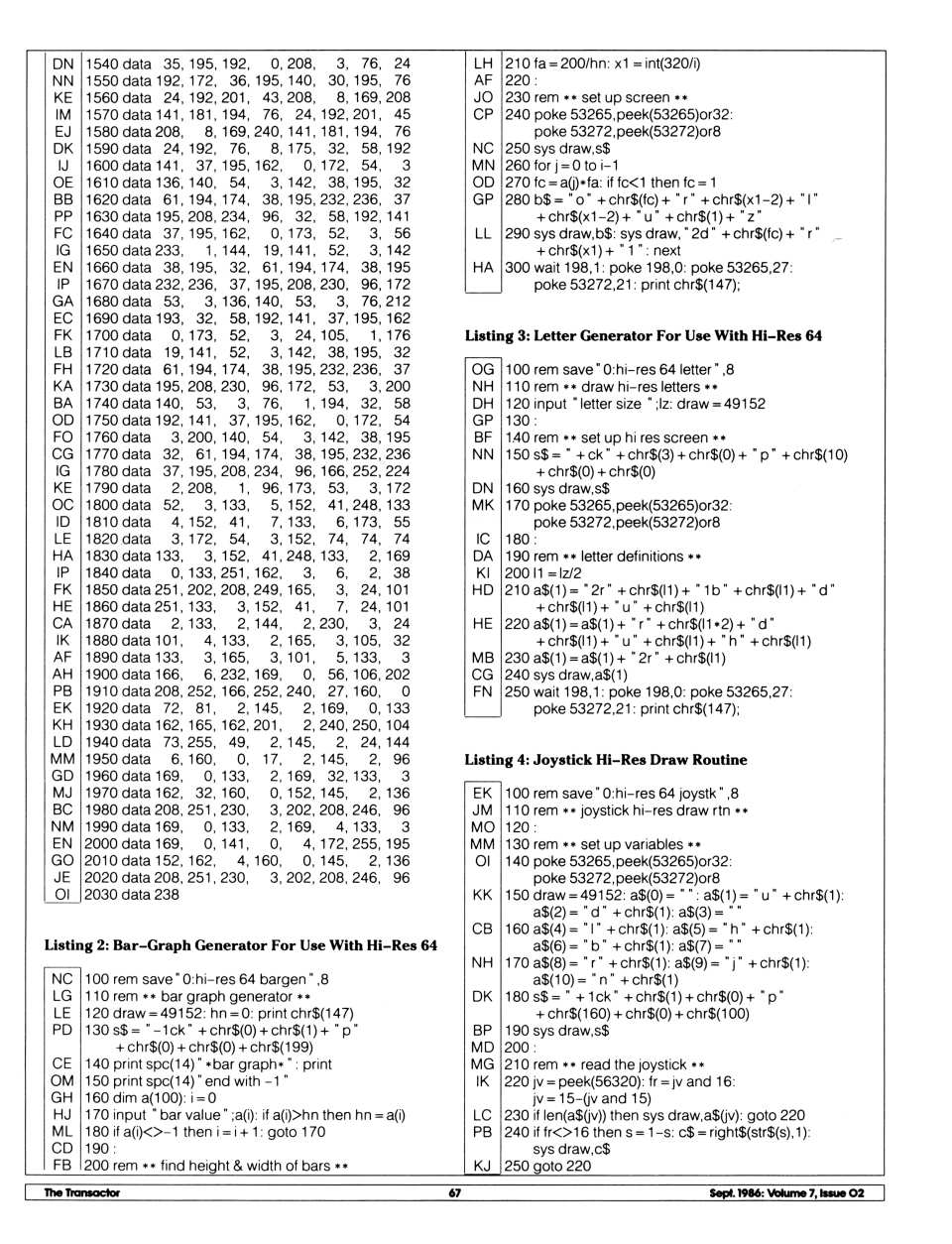 [Commodore 64 High Resolution Draw Routine: A High-Res Utility You Can Incorporate Into Your Own Programs (2/2)]