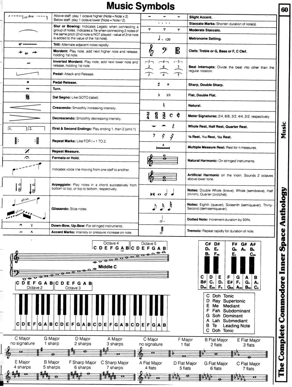 [960�1273 Music Section: Music Symbols]