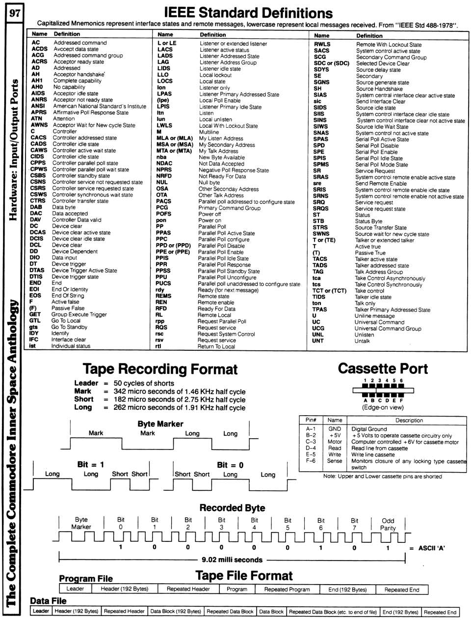 [960�1262 Hardware Section: Tape Recording Format, Cassette Port, IEEE Standard Definitions]