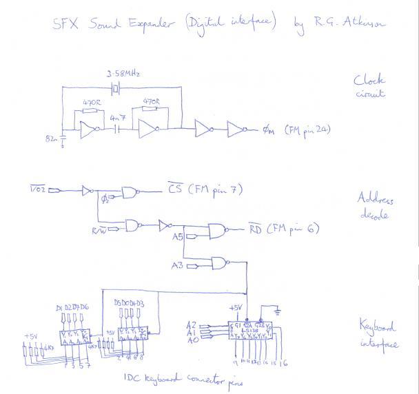 pub/cbm/schematics index