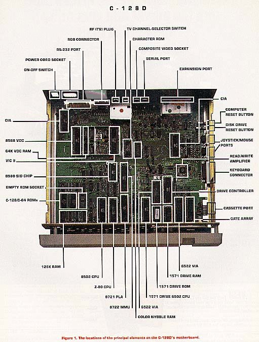 Commodore 128D Computer : The Height of the Height of 8-bit